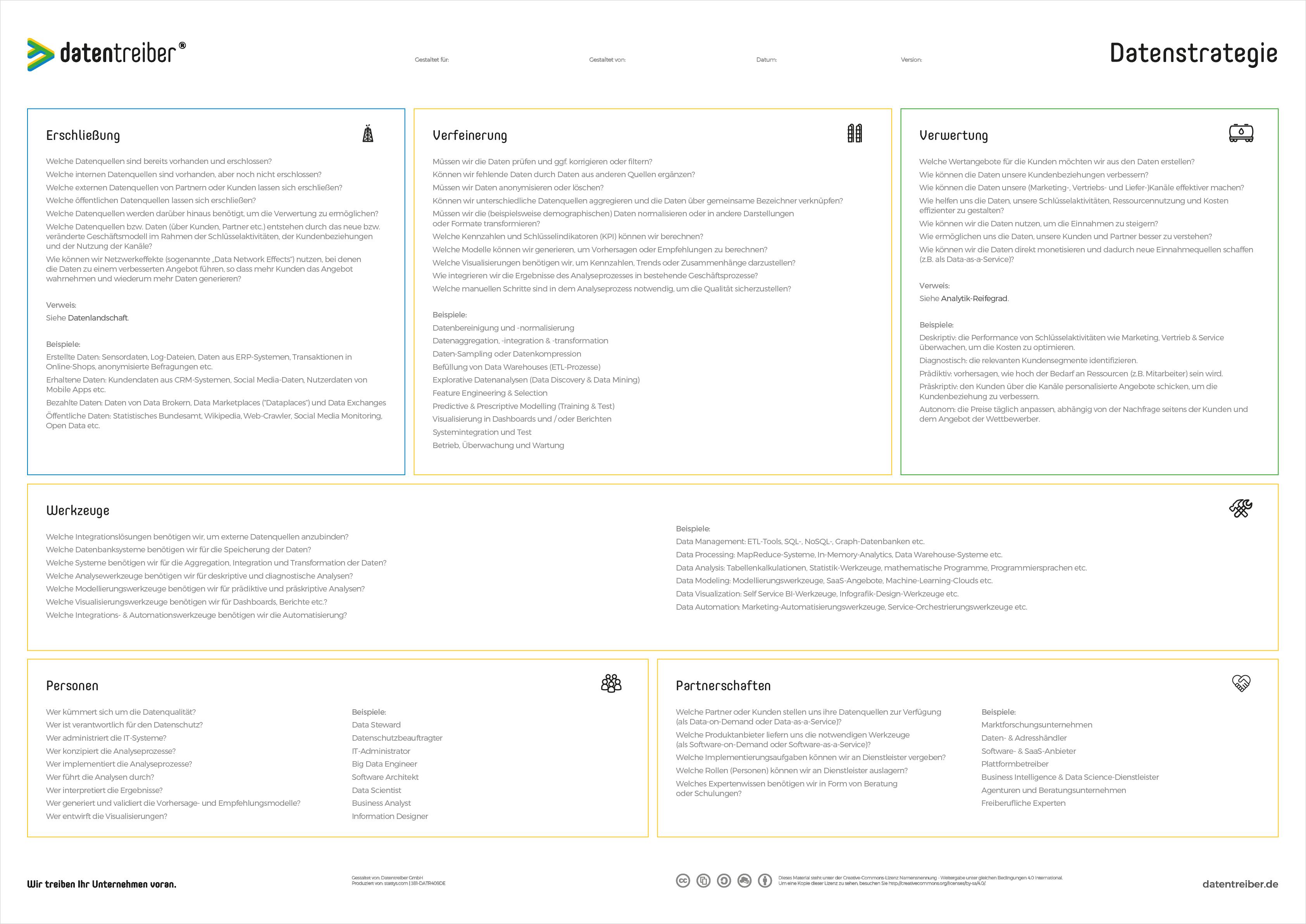 Das Datenstrategie Canvas Im Detail Datentreiber